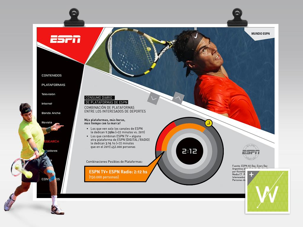 2013 - ESPN iPad Sales Kit